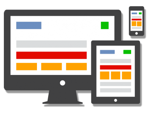 Responsive Design in Havelbaude Webseite